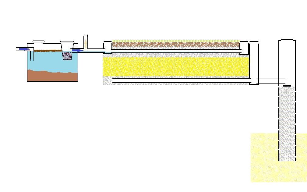 Le lit filtrant vertical drainé