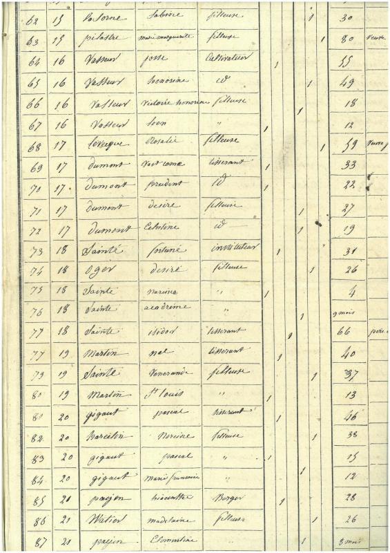 VLD_recensement_population_1936